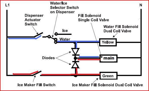 diagram of a diode valve