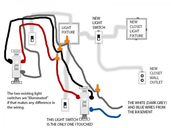 how three way switches work howstuffworks