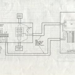 Ge Sub Panel Wiring Diagram 2 Switch Light Correctly Grounding A House With Back-up Generator And Multiple Sub-panels - Doityourself.com ...
