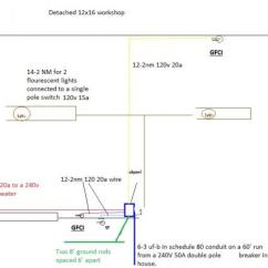 How To Wire A House For Electricity Diagram Household Lighting Wiring Uk Shed Plans And Diagram. Will This Work!? - Doityourself.com Community Forums