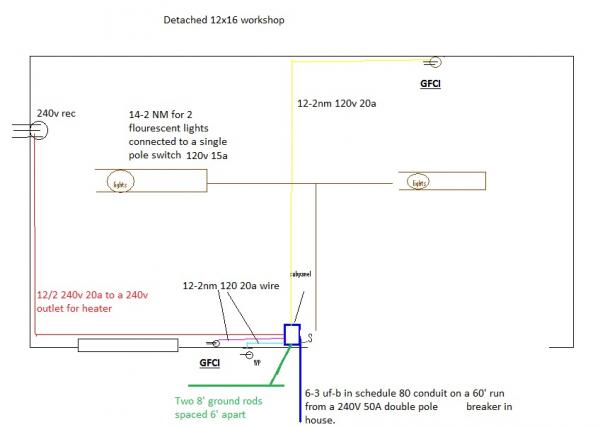 house wiring diagrams australia 3 ways switches diagram shed plans and diagram. will this work!? - doityourself.com community forums