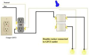 GFCI and Double rocker issues  DoItYourself Community