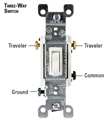 Electrical Wiring Diagram Dimmer Switch. Electrical. Best