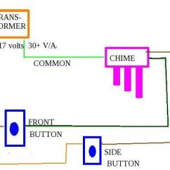 Wiring Diagram For Doorbell Transformer Rv Ac Adding A 2nd Chime And Already Have 1 - Doityourself.com Community Forums