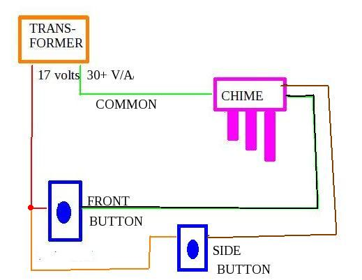 wiring diagram for doorbell transformer rj11 phone jack adding a 2nd chime and already have 1 - doityourself.com community forums