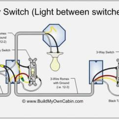 Electric Trailer Jack Wiring Diagram High Level Network Example 3 Way Circuit With Dimmer Issue - Doityourself.com Community Forums