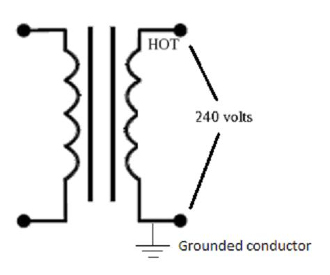 Telephone Wiring For Dummies, Telephone, Free Engine Image