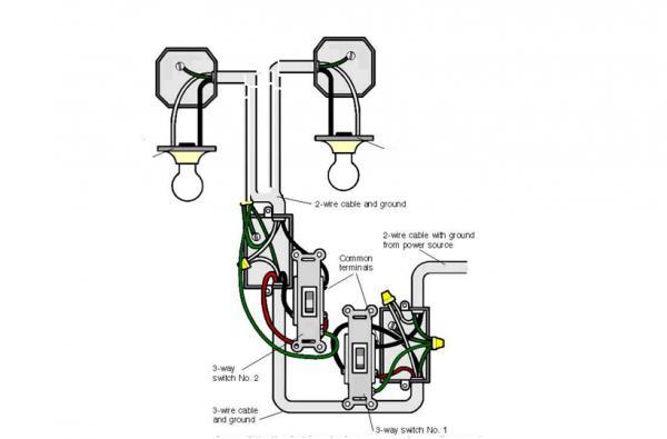 Homemade Cj5 Wiring Harness, Homemade, Free Engine Image