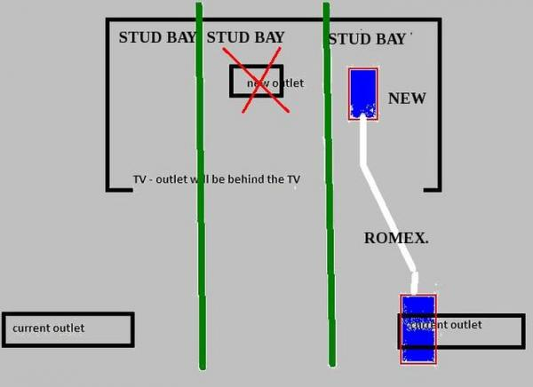 Wire Diagram For An Outlet