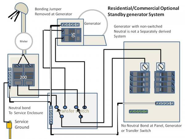 For Service Entrance Transfer Switch Wiring Diagram Need Explanation Of Transfer Switching Doityourself Com