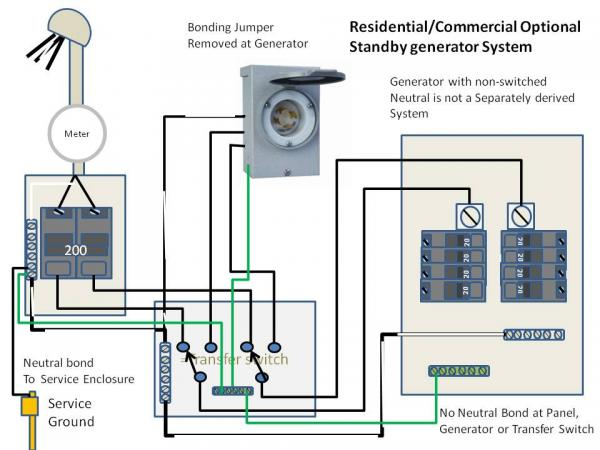 240v Breaker Wiring Diagram Need Explanation Of Transfer Switching Doityourself Com