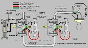 how to wiring single Pole Switch and 3 way switch on the Same Circuit  DoItYourself