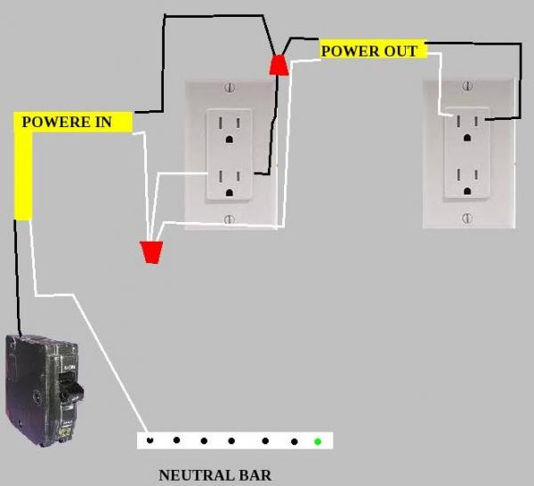 Wiring Kitchen Circuits