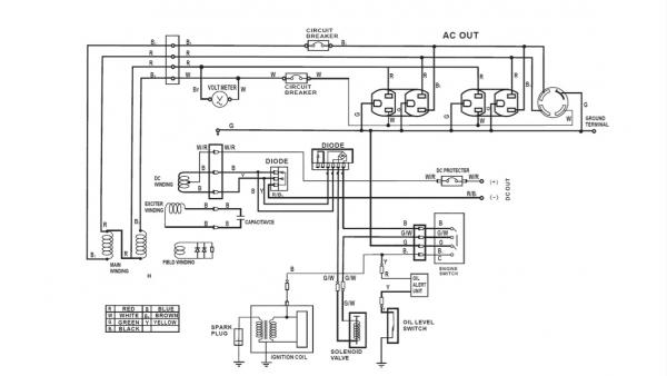 kipor generator circuit diagram