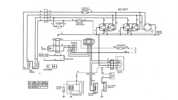 portable generator wiring diagram wiring diagrams briggs stratton power 580 326970 craftsman portable generator generac xg8000e wiring diagram
