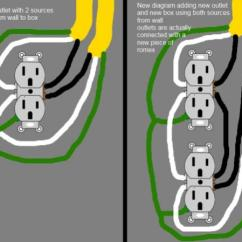 Electrical Wiring Diagram For New House Active Crossover Noob Question Adding Outlet To Existing - Doityourself.com Community Forums