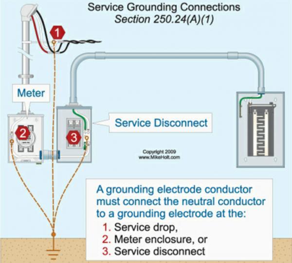 plasma cutter wiring diagram