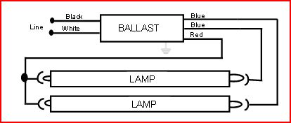 t12 fluorescent ballast wiring diagram 1997 dodge dakota radio electronic upgrade in 8' fixture - doityourself.com community forums