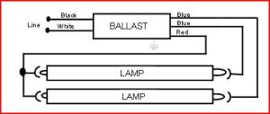 Electronic ballast upgrade in 8' T12 fixture