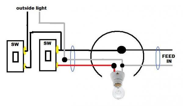 switch loop wiring with two switches