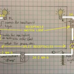 Wiring Diagram Receptacle To Switch Light Prs S2 My Homemade Bed And Headboard - Doityourself.com Community Forums