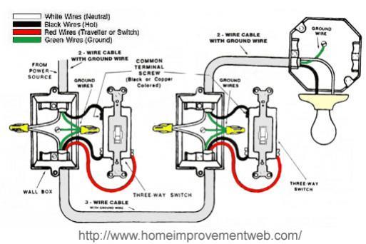 two way light switch wiring diagram new zealand relay nz 30 images 2 readingrat net 50466d1431482825 modifying lighting circuit 3 lights wiring1l resize 513 2c342