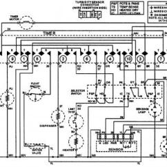 Wiring Diagram Motor Basic Ignition System Dishwasher Motors Looking For Doityourself Com Name Information Parts Jpg Views 12917 Size 50 8 Kb