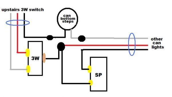 wiring basement lights