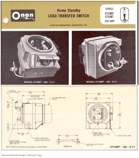 Meter Socket Transfer Switch Nec Ok