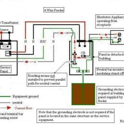 220 Service Panel Wiring Diagram Meter Fitz's Continuing Electrical Saga - Doityourself.com Community Forums