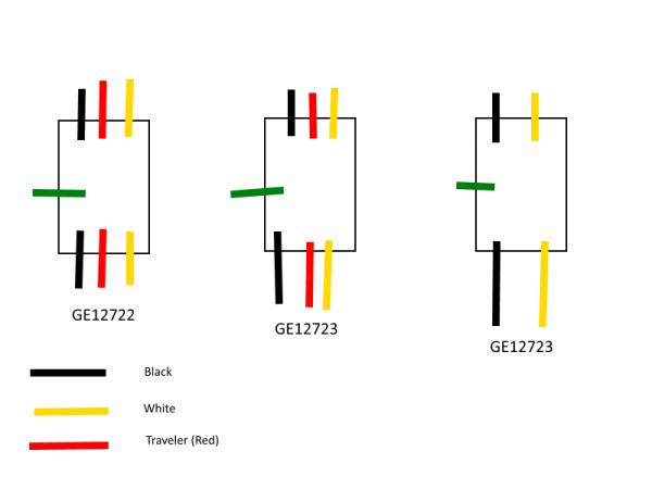 wiring diagram for 4 way switch help with ge jasco light switches connected telecaster 12722 zwave and 12723 4way doityourself com community forums this is the at 3 boxes one box only has white black name jpg