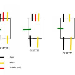 Wiring A Light Fixture Diagram Telecaster 3 Way Ge 12722 Zwave And 12723 4way - Doityourself.com Community Forums
