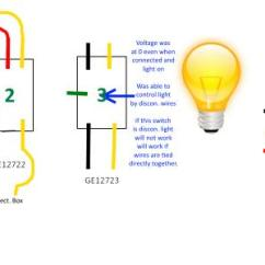 Wiring Diagram For 4 Way Switch Help With Ge Jasco Light Switches Connected 3 Phase Symbols 12722 Zwave And 12723 4way Doityourself Com Community Forums Name Jpg Views 5701 Size 16 5 Kb