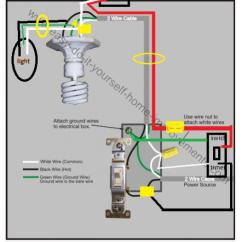 Harbor Breeze Fan Light Wiring Diagram Fire Alarm Interface Unit Need A Wire To Understand This. - Doityourself.com Community Forums