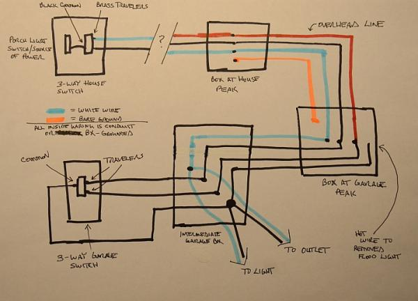 To Garage Wiring Diagram On Garage Door Opener Wiring Diagram Further