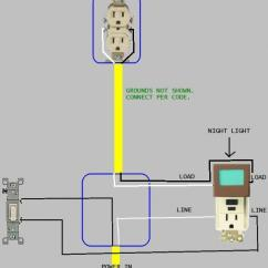 Diagram Receptacle Split Circuit 97 Jeep Tj Radio Wiring For 20a Gfi Outlet With Switch - Doityourself.com Community Forums
