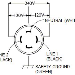 Wiring Diagram For 240 Volt Plug 2003 Audi A6 Radio Wayfarersun: A Twist Lock - Doityourself.com Community Forums