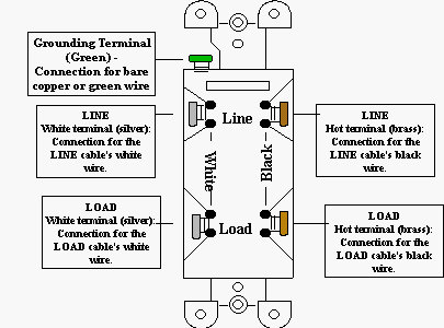 wiring diagram for electrical outlet pineapple crochet doily oven keeps popping the gfi - doityourself.com community forums