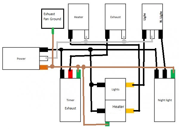 bathroom fan wiring diagram uk bathroom image wiring diagram for bath fan the wiring on bathroom fan wiring diagram uk