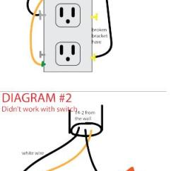 Usa Plug Wiring Diagram 0 3 And Ammeter A Disposal Outlet With Switch - Doityourself.com Community Forums