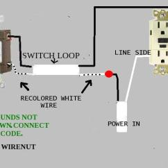 Double Outlet Wiring Diagram Coromal Caravan Trailer A Disposal With Switch - Doityourself.com Community Forums