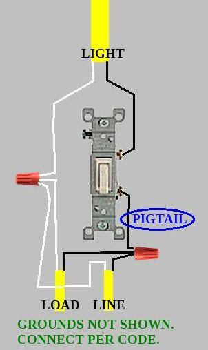 double switch wiring diagram light fuse board manufactured home replacement doityourself com name x zps917d37e7 jpg views 7654 size 17 9 kb