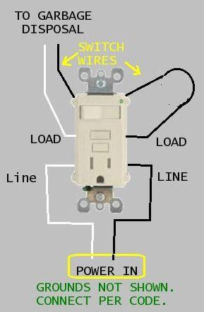 Help! Replacing Switch and Outlet bo with GFCI  DoItYourself Community Forums