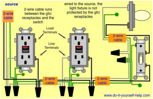 110v outlet wiring diagram family tree template gfci to light switch from pump disconnect - doityourself.com community forums