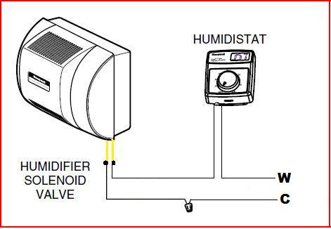 Honeywell Humidifier Wiring Diagram aprilaire 500