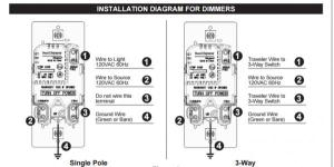 Replacing switch with dimmer in 2gang box  DoItYourself Community Forums