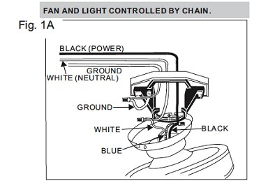 harbor breeze ceiling fan pull switch wiring diagram for sony radio wire great installation of troubleshooting a connection doityourself remote