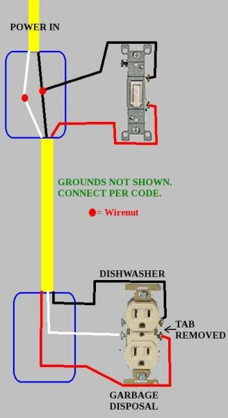 Wiring For Dishwasher And Disposal