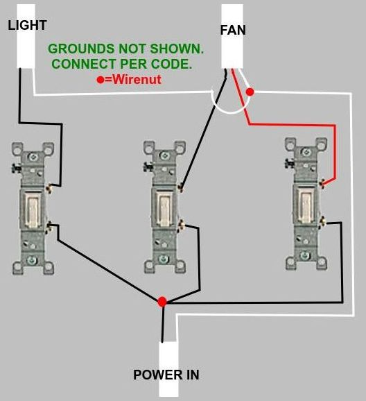 Diy Replace Electrical Wiring