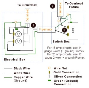 3 sets of romex in my switched outlet  DoItYourself